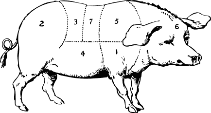 Free Meat Cuts Clipart